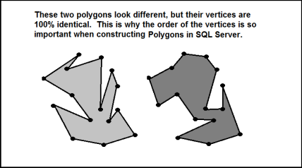 PolygonVertices